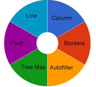 Graph Data Formatting graphic