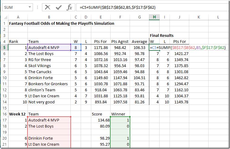 Monte Carlo Simulation - Fantasy Football playoff predictor